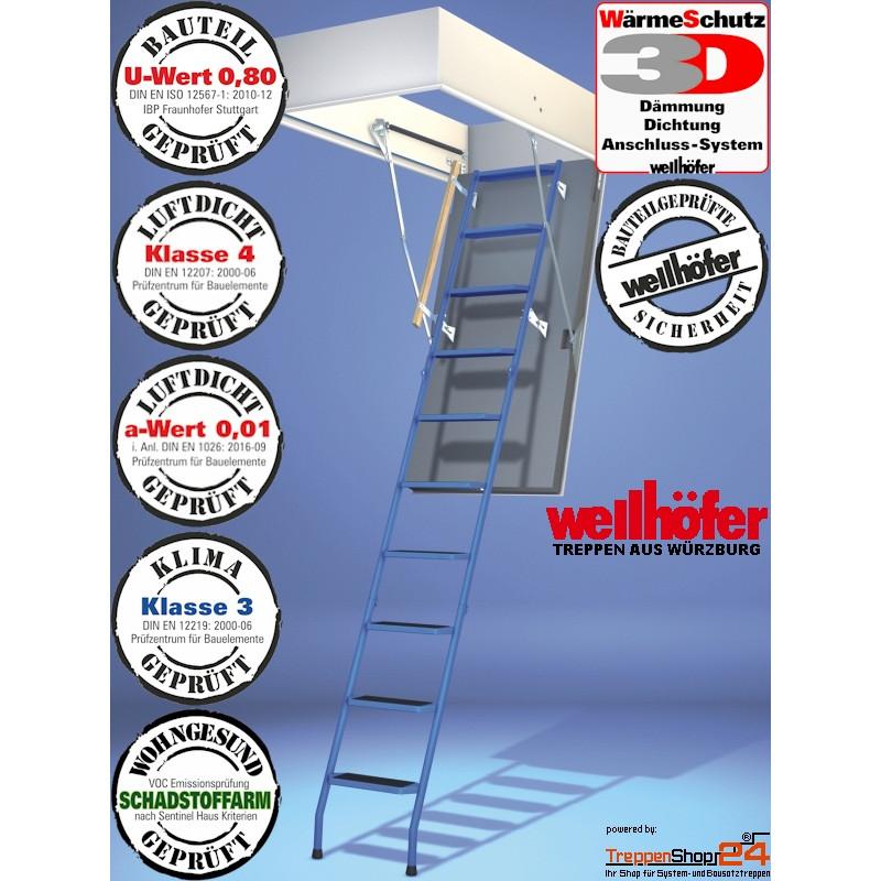 wellh fer bodentreppe stahlblau ws3d 110 x 70 cm. Black Bedroom Furniture Sets. Home Design Ideas